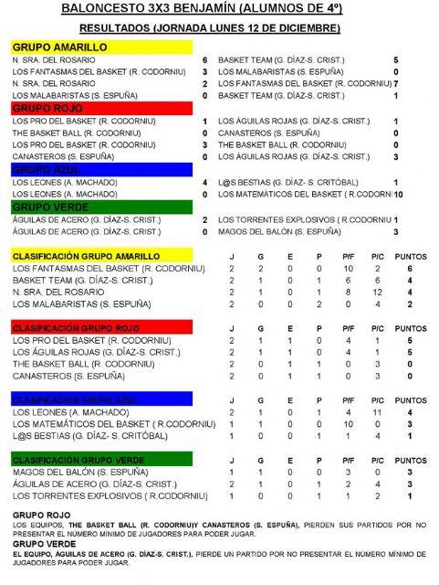 Resultados 3 & 3 - 1