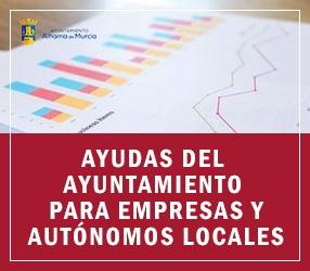 Diez nuevos negocios de comercio y hostelería acceden a las ayudas del plan municipal de contingencia