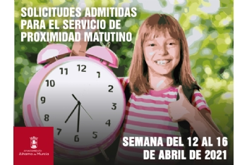 Solicitudes admitidas para el Servicio de Proximidad Matutino. Semana del 12 al 16 de abril