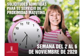 Solicitudes admitidas para el Servicio de Proximidad Matutino. Semana del 2 al 6 de noviembre de 2020